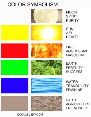 Basic Elements For Symbols Kirbyandfriends